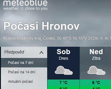 Meteoblue.Hronov